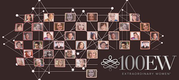100 Extraordinary Women artwork