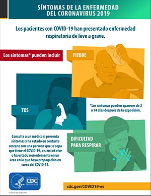 COVID-19-symptoms-CDC-factsheet